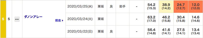 f:id:fukusyouman:20200328144942p:plain