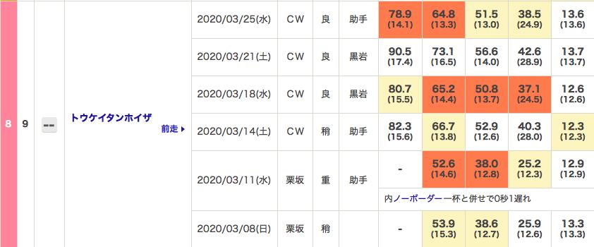 f:id:fukusyouman:20200328144950p:plain