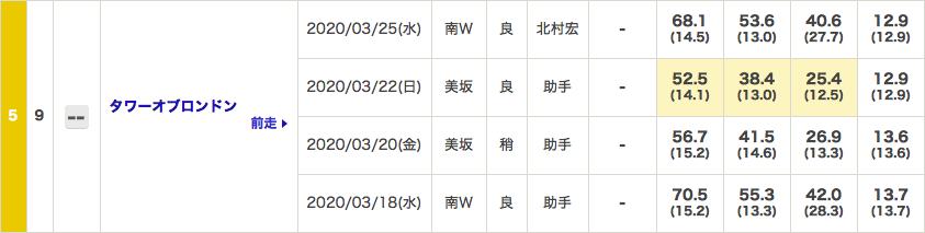 f:id:fukusyouman:20200329131213p:plain