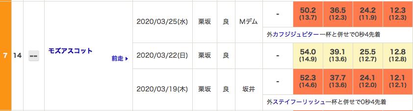 f:id:fukusyouman:20200329131216p:plain
