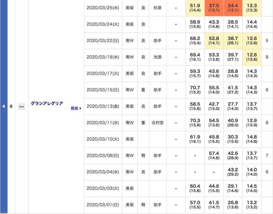 f:id:fukusyouman:20200329131221p:plain