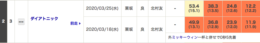 f:id:fukusyouman:20200329131225p:plain