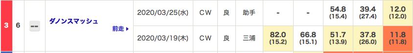 f:id:fukusyouman:20200329131228p:plain
