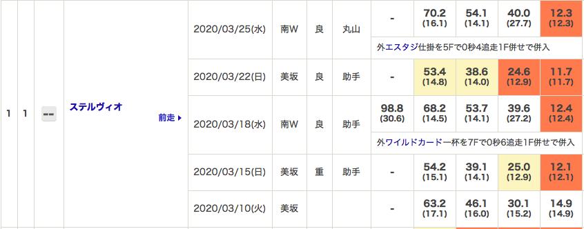 f:id:fukusyouman:20200329131231p:plain