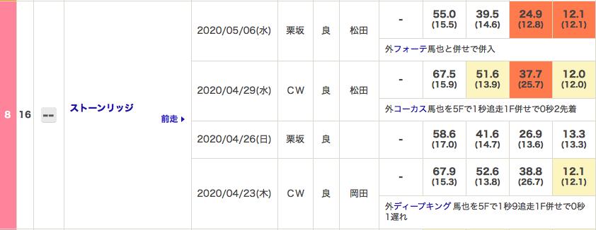f:id:fukusyouman:20200510103758p:plain