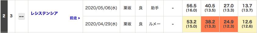 f:id:fukusyouman:20200510103806p:plain
