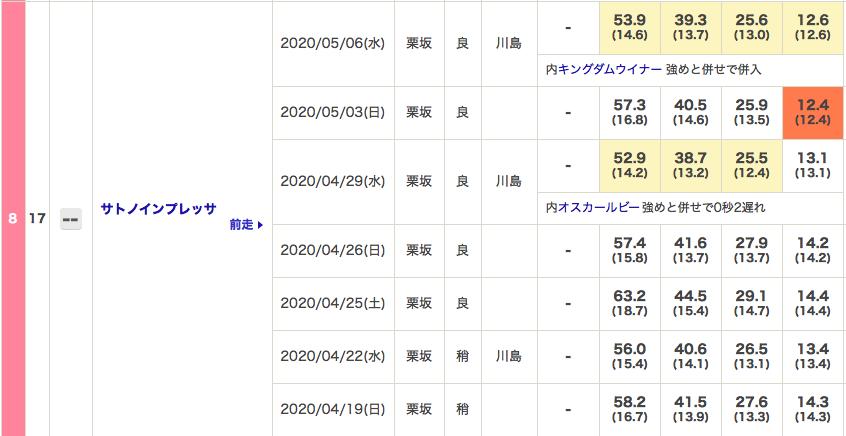 f:id:fukusyouman:20200510103810p:plain