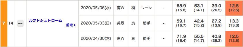 f:id:fukusyouman:20200510103815p:plain