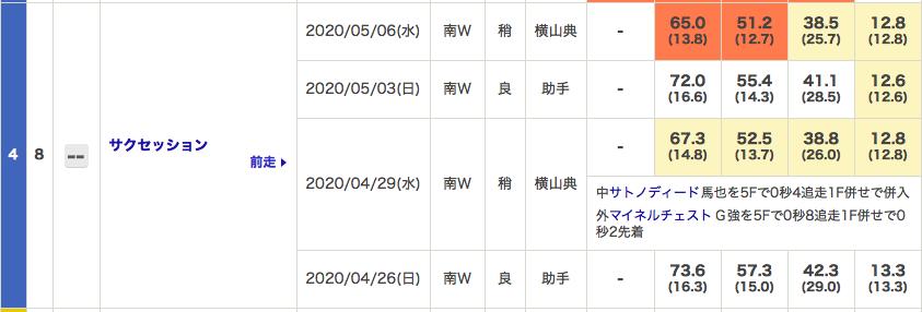 f:id:fukusyouman:20200510103821p:plain