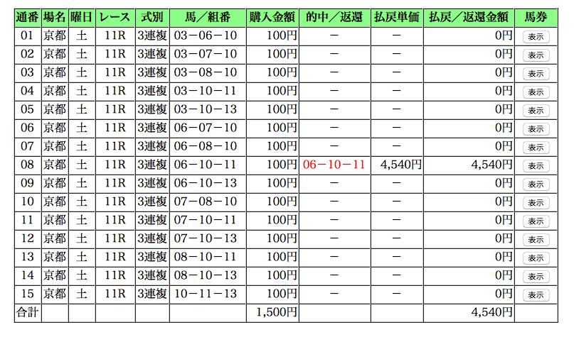 f:id:fukusyouman:20200511181645p:plain