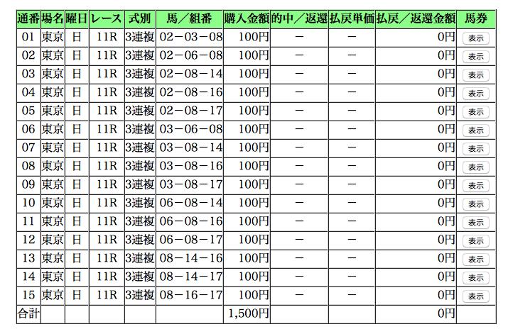 f:id:fukusyouman:20200511181652p:plain
