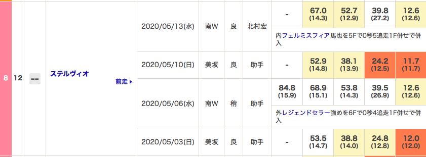 f:id:fukusyouman:20200516111132p:plain