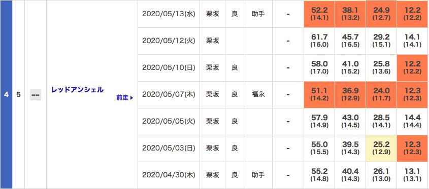 f:id:fukusyouman:20200516111139p:plain