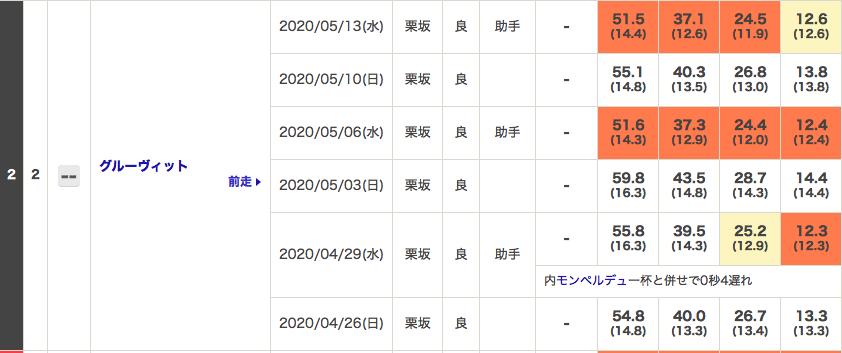 f:id:fukusyouman:20200516111143p:plain