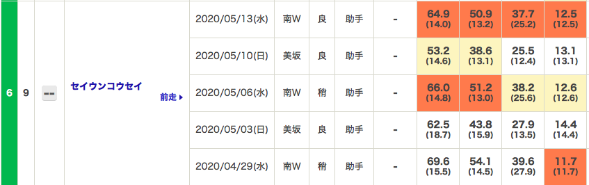 f:id:fukusyouman:20200516111147p:plain