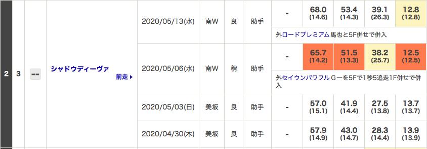 f:id:fukusyouman:20200517072713p:plain