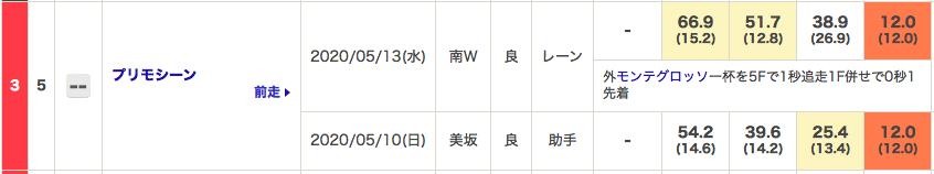 f:id:fukusyouman:20200517072719p:plain