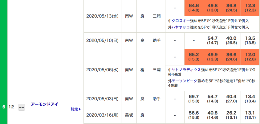 f:id:fukusyouman:20200517072725p:plain