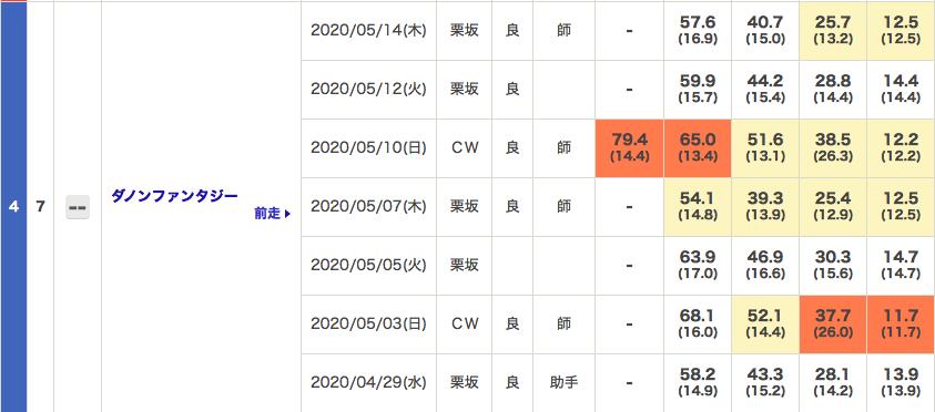 f:id:fukusyouman:20200517072730p:plain