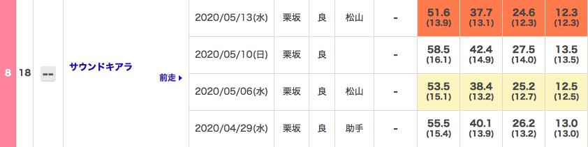 f:id:fukusyouman:20200517072733p:plain