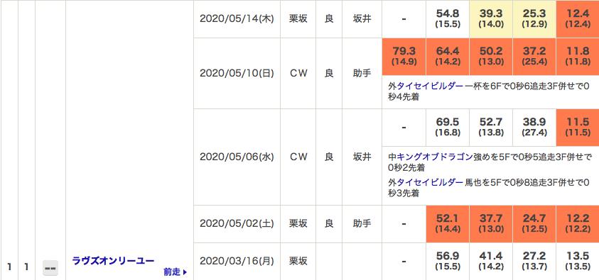 f:id:fukusyouman:20200517073049p:plain