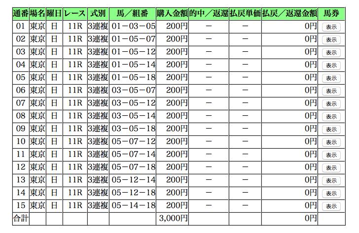 f:id:fukusyouman:20200520180133p:plain