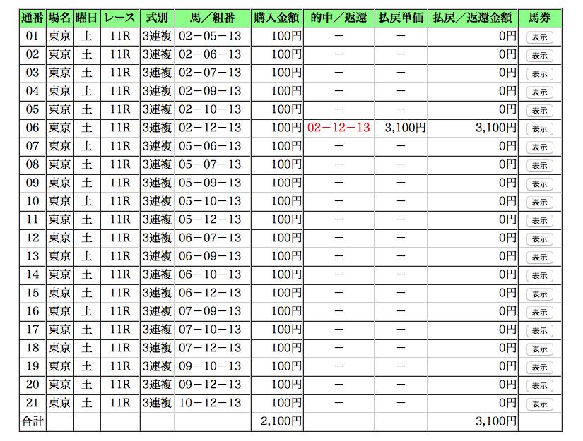 f:id:fukusyouman:20200520180137p:plain