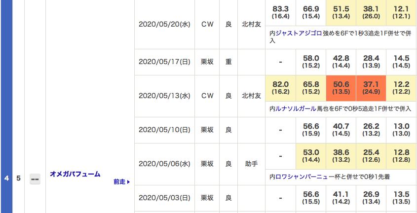 f:id:fukusyouman:20200523070743p:plain