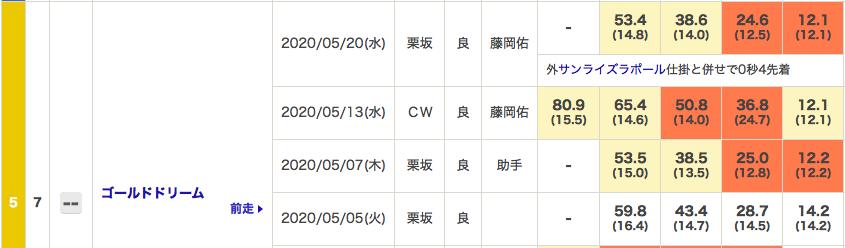 f:id:fukusyouman:20200523070750p:plain