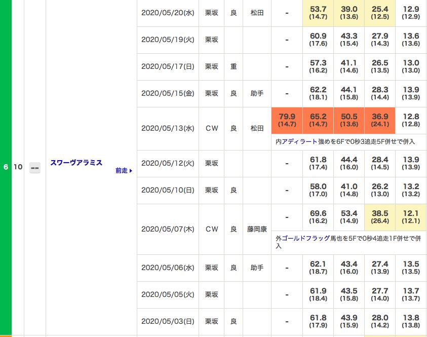 f:id:fukusyouman:20200523070801p:plain