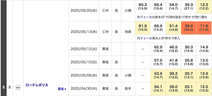 f:id:fukusyouman:20200523092527p:plain
