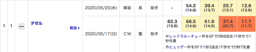 f:id:fukusyouman:20200524083943p:plain