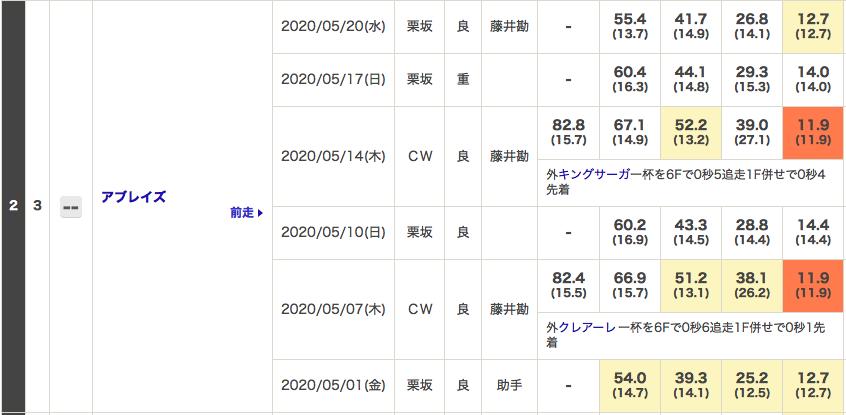 f:id:fukusyouman:20200524083949p:plain