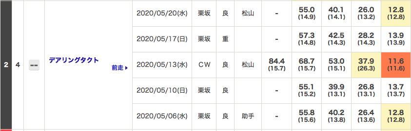 f:id:fukusyouman:20200524083952p:plain