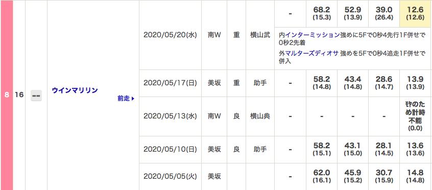 f:id:fukusyouman:20200524084013p:plain