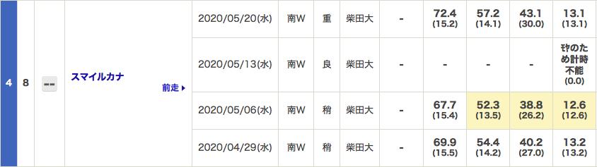 f:id:fukusyouman:20200524084016p:plain