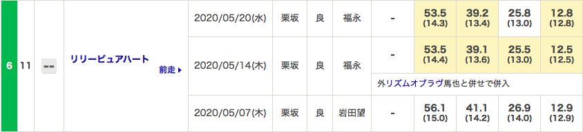 f:id:fukusyouman:20200524084020p:plain