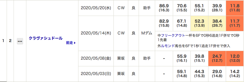 f:id:fukusyouman:20200524090343p:plain