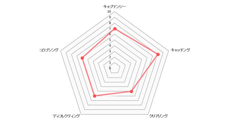 f:id:fukuten0:20180114135132p:plain