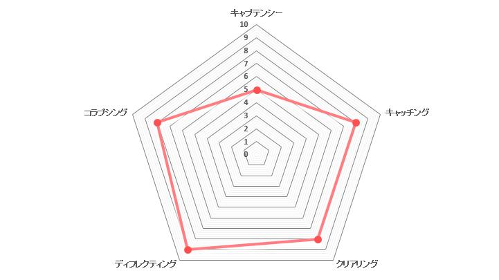 f:id:fukuten0:20180114155013p:plain