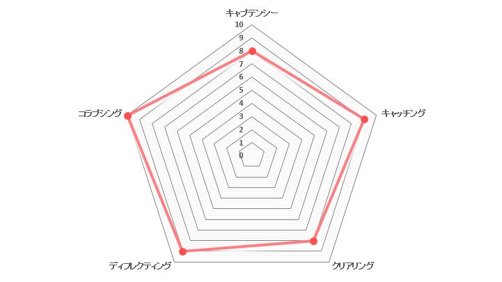 f:id:fukuten0:20180114163948p:plain