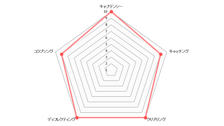f:id:fukuten0:20180114212940p:plain