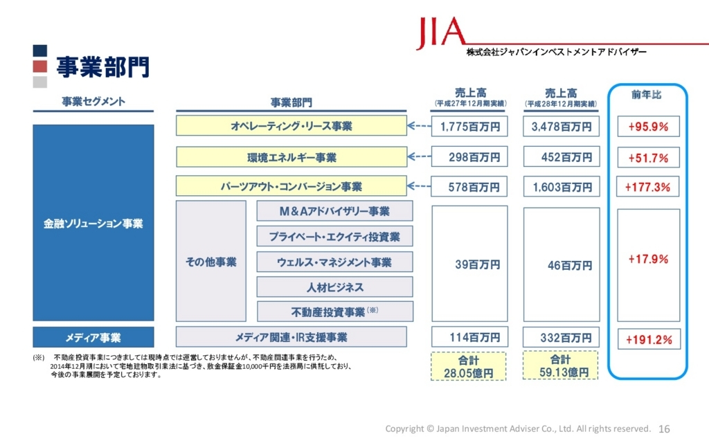 f:id:fukutomi11:20170618181244j:plain