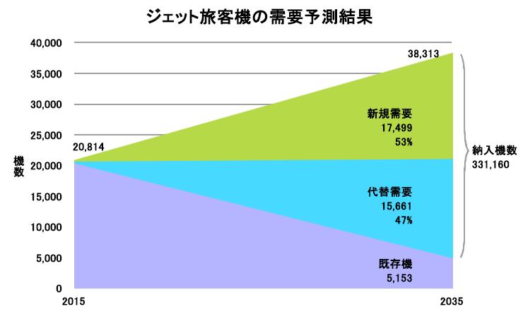 f:id:fukutomi11:20170618182809p:plain