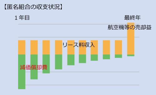 f:id:fukutomi11:20170618183432p:plain