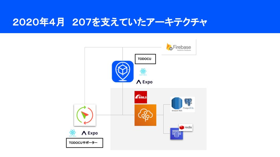 f:id:fukutomy207:20210814214634p:plain