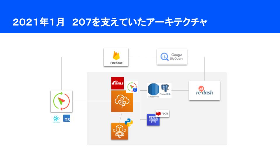 f:id:fukutomy207:20210814230900p:plain