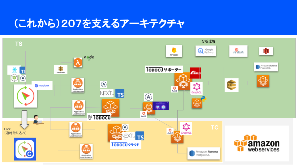 f:id:fukutomy207:20210816140033p:plain