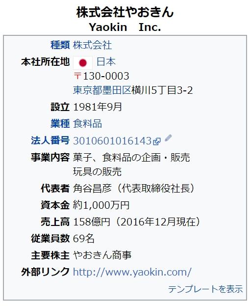 f:id:fukutouka:20200123124432j:plain