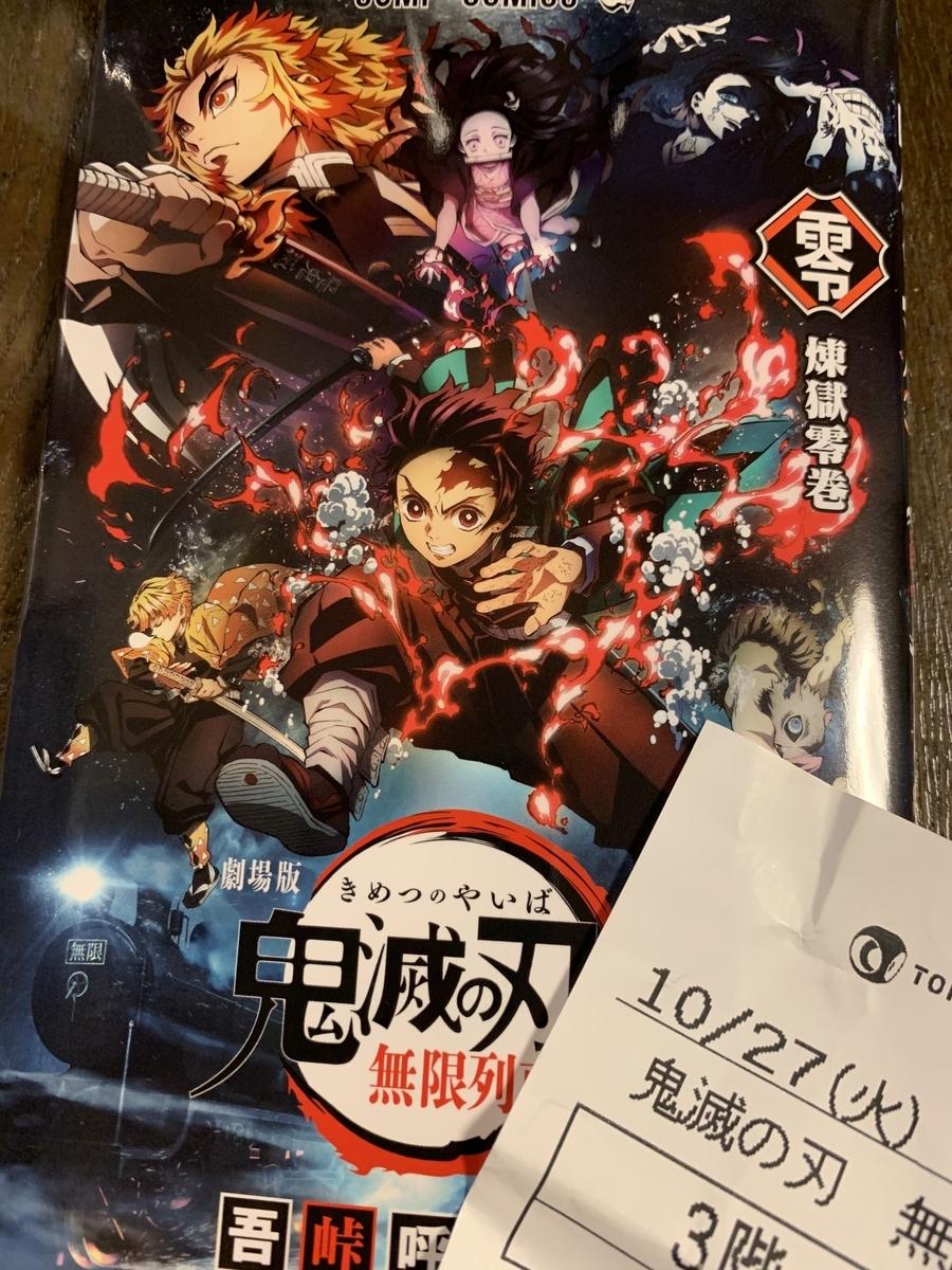 f:id:fukutsuno_toushi:20201102163244j:plain